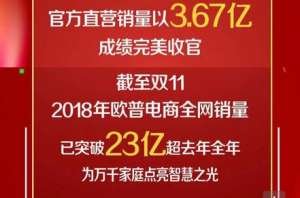连续5年蝉联电商家居照明业冠军,欧普2018双11销量再创新高东莞